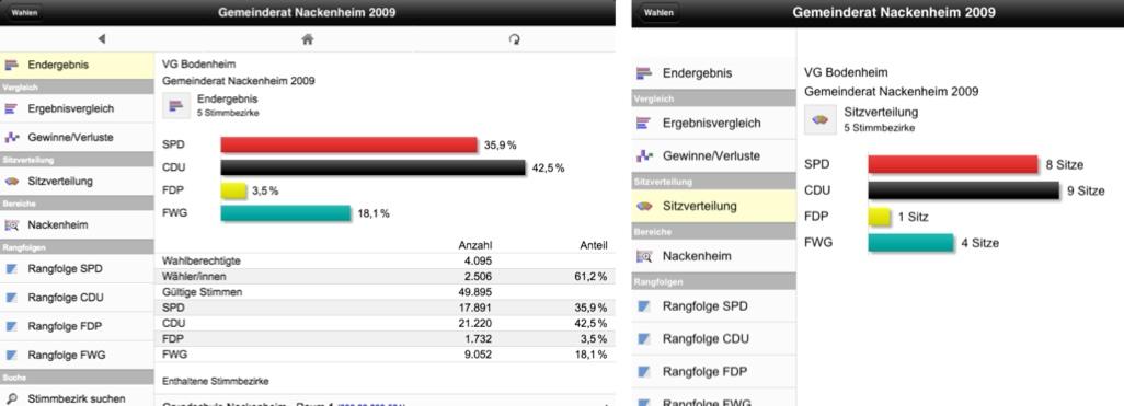 GR Nackenheim 2009